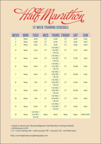12 Week Half Marathon Training Schedule