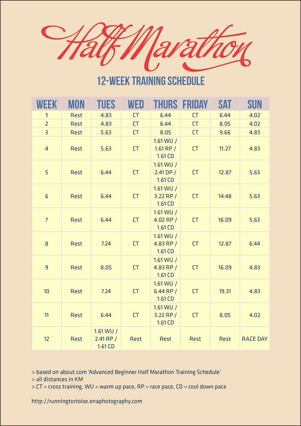 12-Week Half-Marathon Training Schedule | Running Tortoise
